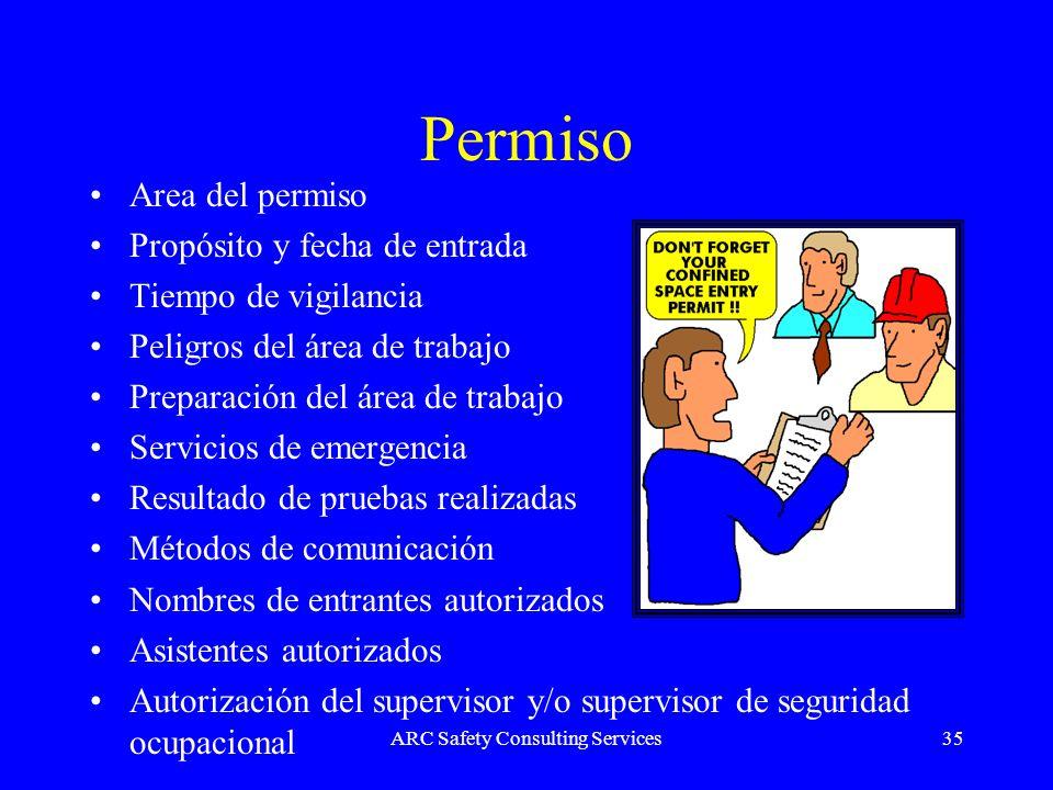 ARC Safety Consulting Services35 Permiso Area del permiso Propósito y fecha de entrada Tiempo de vigilancia Peligros del área de trabajo Preparación d