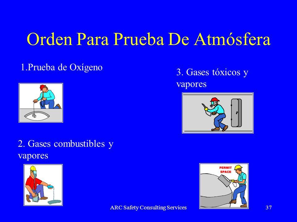 ARC Safety Consulting Services37 Orden Para Prueba De Atmósfera 1.Prueba de Oxígeno 2. Gases combustibles y vapores 3. Gases tóxicos y vapores