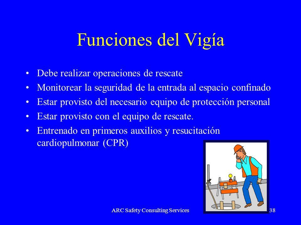 ARC Safety Consulting Services38 Funciones del Vigía Debe realizar operaciones de rescate Monitorear la seguridad de la entrada al espacio confinado E