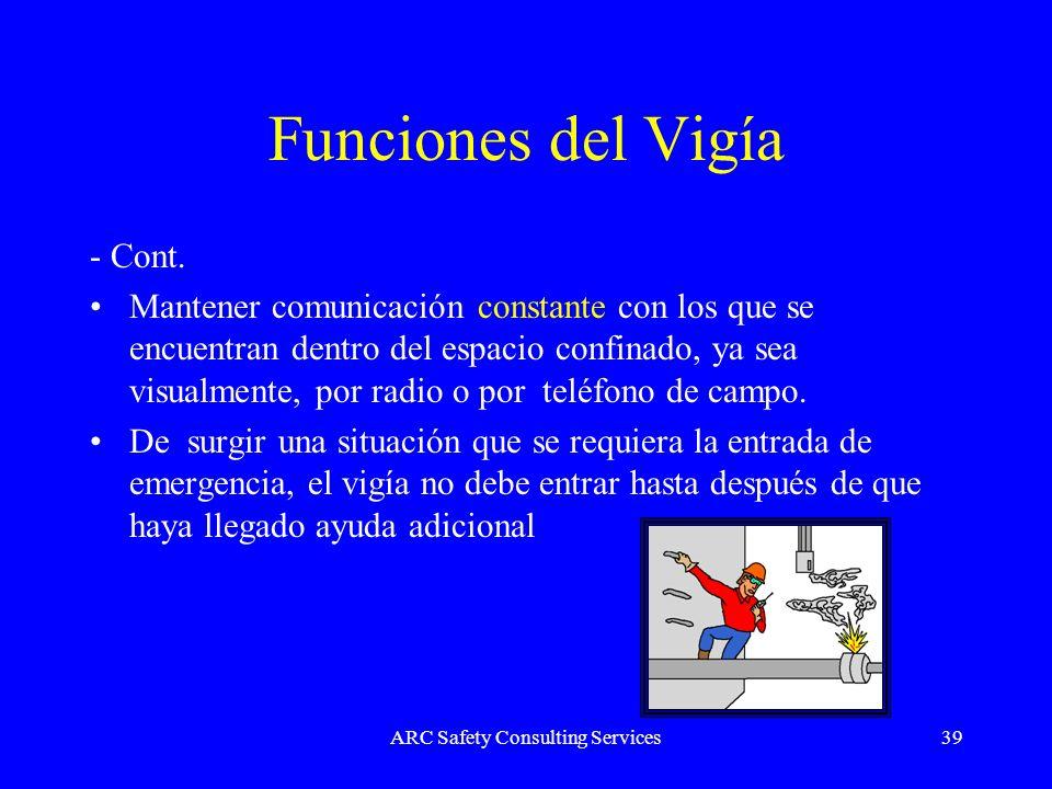 ARC Safety Consulting Services39 Funciones del Vigía - Cont. Mantener comunicación constante con los que se encuentran dentro del espacio confinado, y