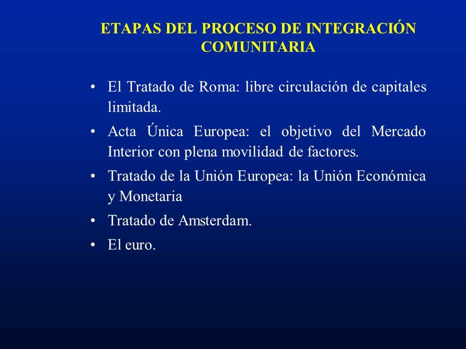 ETAPAS DEL PROCESO DE INTEGRACIÓN COMUNITARIA El Tratado de Roma: libre circulación de capitales limitada. Acta Única Europea: el objetivo del Mercado