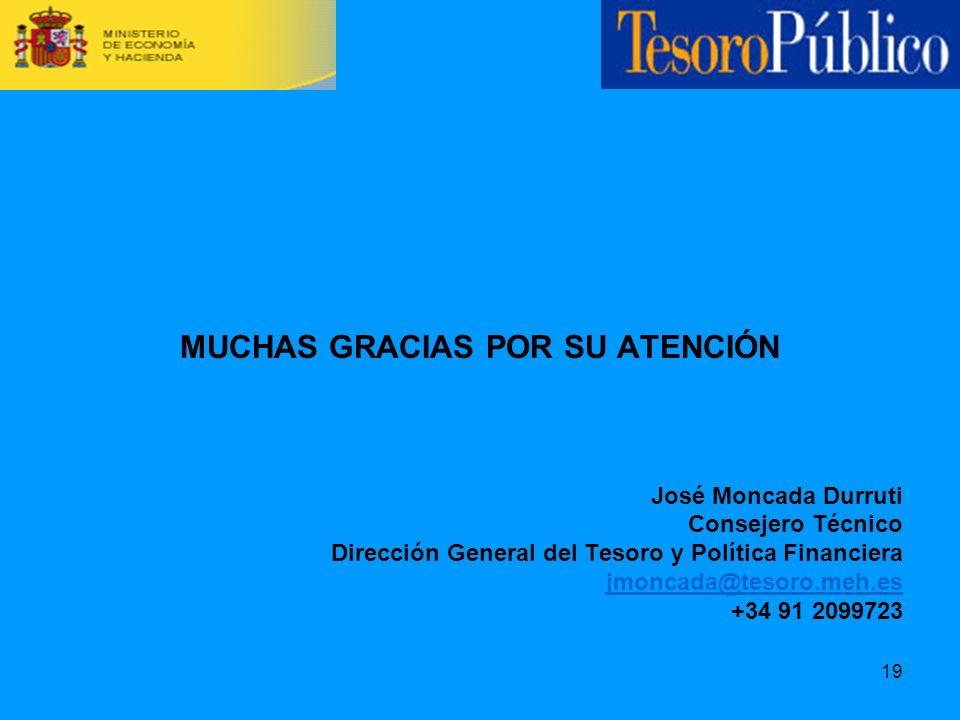 19 MUCHAS GRACIAS POR SU ATENCIÓN José Moncada Durruti Consejero Técnico Dirección General del Tesoro y Política Financiera jmoncada@tesoro.meh.es +34