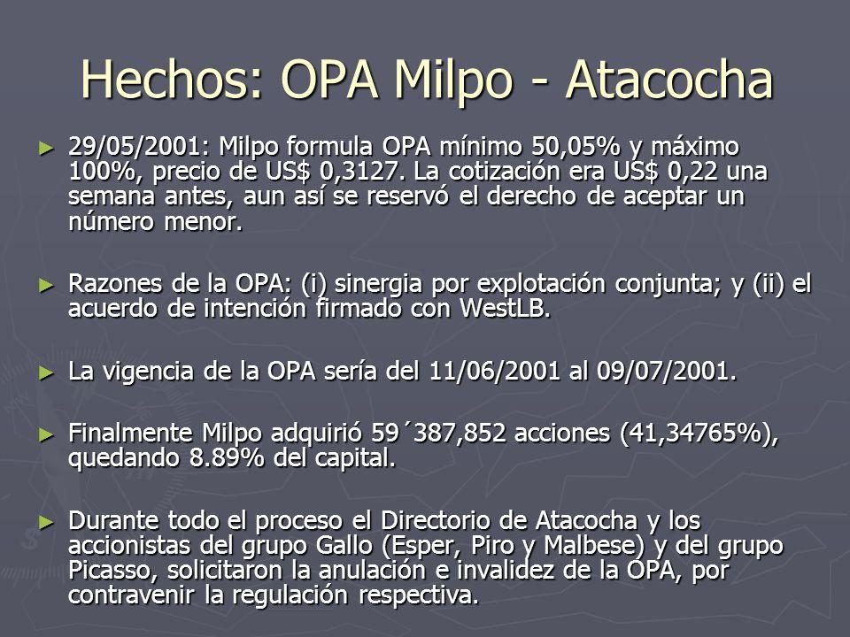 Hechos: OPA Milpo - Atacocha 10/07/2002, Milpo pide investigar las adquisiciones de acciones por empresas off shore, pudiendo tener relación con la administración de Atacocha o con los grupo Gallo y Picasso.