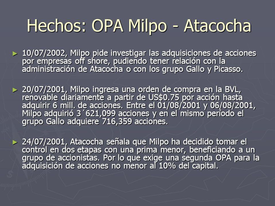 Hechos: OPA Milpo - Atacocha 06/09/2001, Atacocha indica la existencia de una tercera etapa de la OPA por Milpo, que consistió en la suscripción de acuerdos con accionistas, por contratos de opción, con lo que sus acciones fueran transferidas otorgando poderes a funcionarios de Milpo.