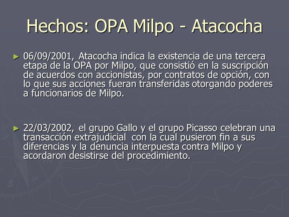 Hechos: OPA Milpo - Atacocha El Reglamento de OPA facultaba al oferente: El Reglamento de OPA facultaba al oferente: Adquirir las acciones que aceptaron la oferta aunque no se haya rebasado el mínimo requerido.