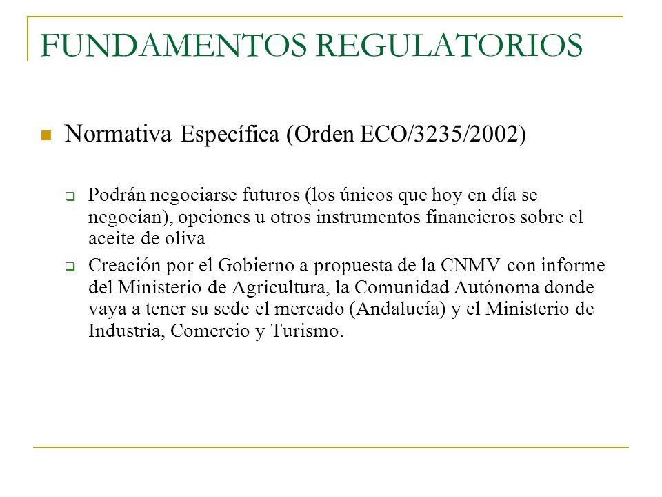 FUNDAMENTOS REGULATORIOS Normativa Específica (Orden ECO/3235/2002) Podrán negociarse futuros (los únicos que hoy en día se negocian), opciones u otro