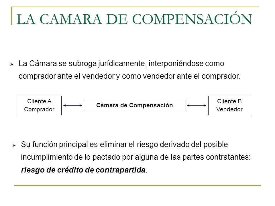 LA CAMARA DE COMPENSACIÓN La Cámara se subroga jurídicamente, interponiéndose como comprador ante el vendedor y como vendedor ante el comprador. Su fu