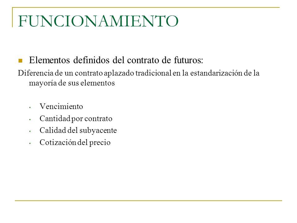 FUNCIONAMIENTO Elementos definidos del contrato de futuros: Diferencia de un contrato aplazado tradicional en la estandarización de la mayoría de sus