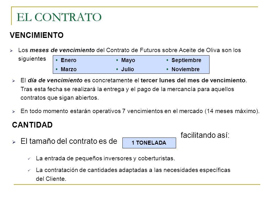 EL CONTRATO VENCIMIENTO Los meses de vencimiento del Contrato de Futuros sobre Aceite de Oliva son los siguientes Septiembre Noviembre Mayo Julio Ener