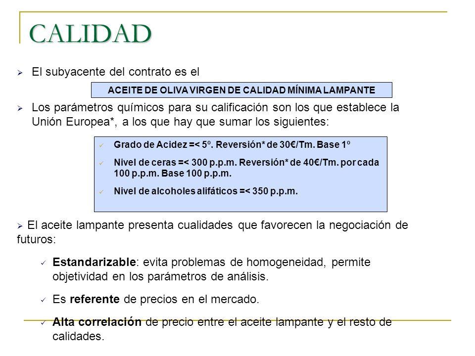 CALIDAD El subyacente del contrato es el ACEITE DE OLIVA VIRGEN DE CALIDAD MÍNIMA LAMPANTE El aceite lampante presenta cualidades que favorecen la neg