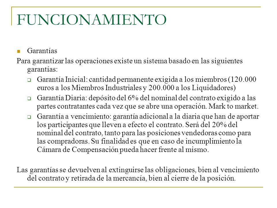 FUNCIONAMIENTO Garantías Para garantizar las operaciones existe un sistema basado en las siguientes garantías: Garantía Inicial: cantidad permanente e