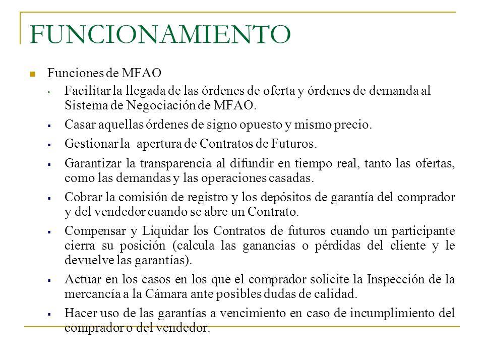 FUNCIONAMIENTO Funciones de MFAO Facilitar la llegada de las órdenes de oferta y órdenes de demanda al Sistema de Negociación de MFAO. Casar aquellas
