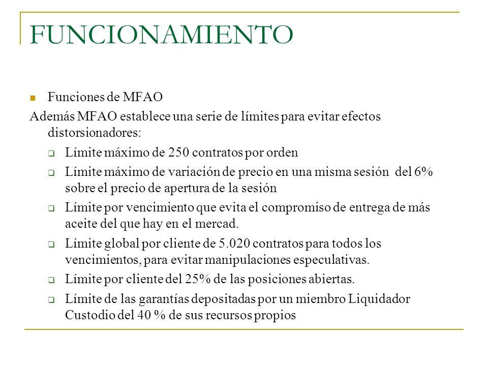 FUNCIONAMIENTO Funciones de MFAO Además MFAO establece una serie de límites para evitar efectos distorsionadores: Límite máximo de 250 contratos por o