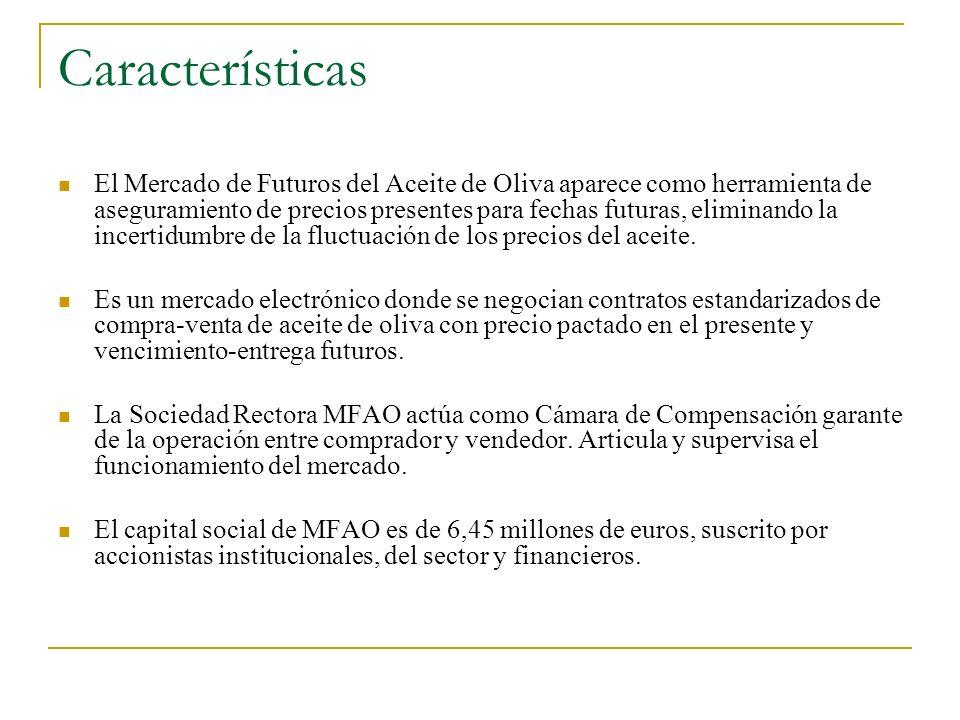 Características El Mercado de Futuros del Aceite de Oliva aparece como herramienta de aseguramiento de precios presentes para fechas futuras, eliminan