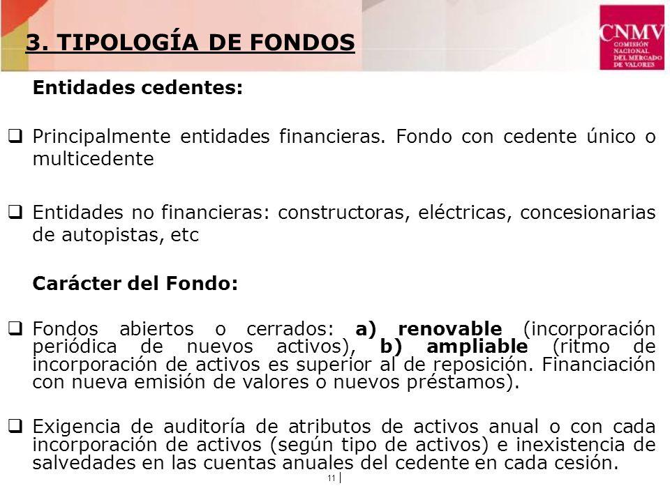 11 3. TIPOLOGÍA DE FONDOS Entidades cedentes: Principalmente entidades financieras.