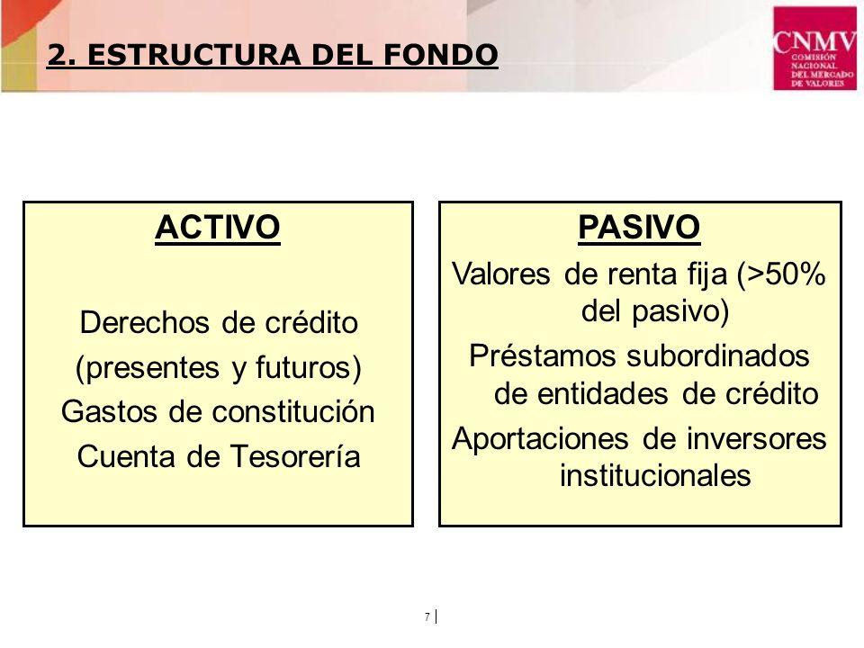 7 ACTIVO Derechos de crédito (presentes y futuros) Gastos de constitución Cuenta de Tesorería PASIVO Valores de renta fija (>50% del pasivo) Préstamos subordinados de entidades de crédito Aportaciones de inversores institucionales 2.