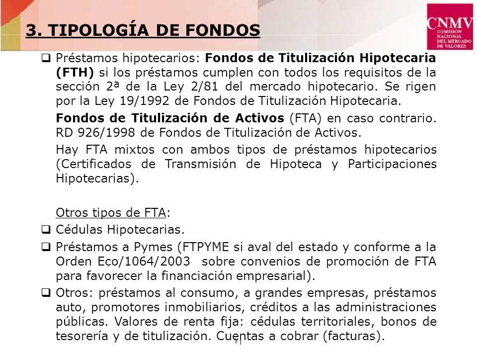 9 Préstamos hipotecarios: Fondos de Titulización Hipotecaria (FTH) si los préstamos cumplen con todos los requisitos de la sección 2ª de la Ley 2/81 del mercado hipotecario.