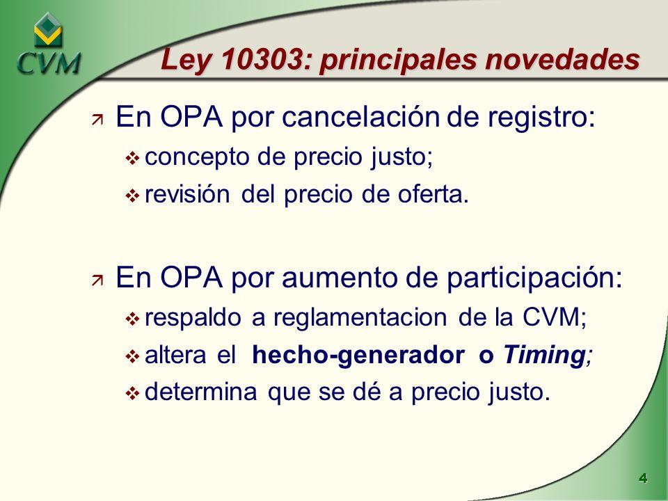 4 ä En OPA por cancelación de registro: v concepto de precio justo; v revisión del precio de oferta.