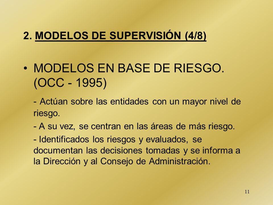 11 2. MODELOS DE SUPERVISIÓN (4/8) MODELOS EN BASE DE RIESGO. (OCC - 1995) - Actúan sobre las entidades con un mayor nivel de riesgo. - A su vez, se c