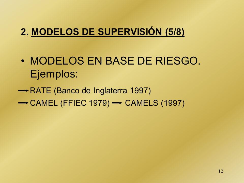 12 2. MODELOS DE SUPERVISIÓN (5/8) MODELOS EN BASE DE RIESGO. Ejemplos: RATE (Banco de Inglaterra 1997) CAMEL (FFIEC 1979) CAMELS (1997)