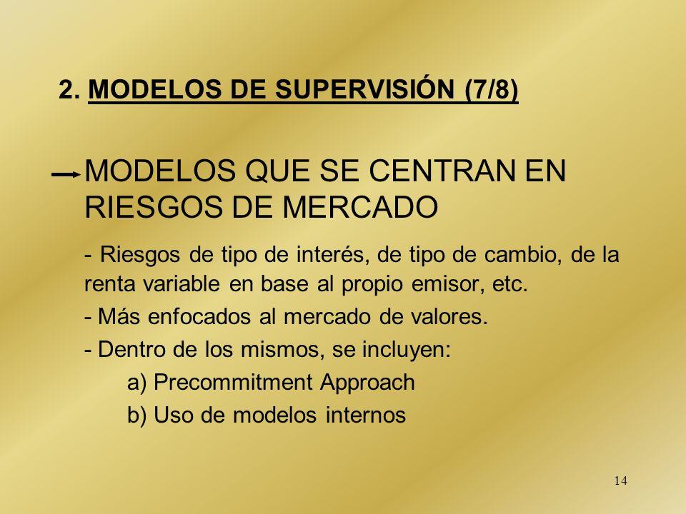 14 2. MODELOS DE SUPERVISIÓN (7/8) MODELOS QUE SE CENTRAN EN RIESGOS DE MERCADO - Riesgos de tipo de interés, de tipo de cambio, de la renta variable
