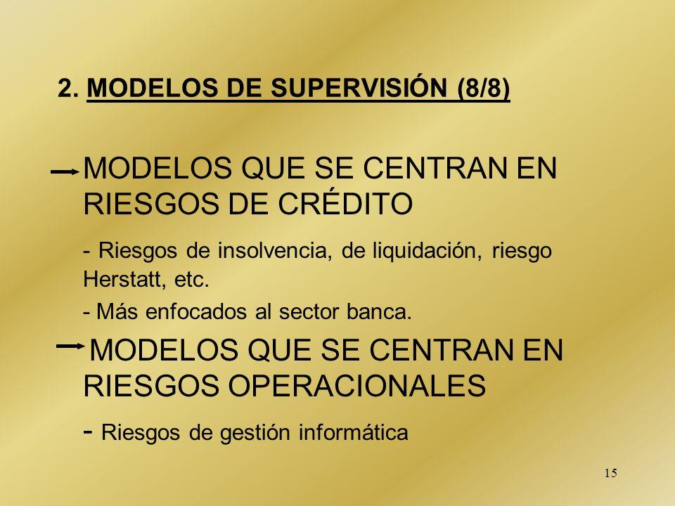 15 2. MODELOS DE SUPERVISIÓN (8/8) MODELOS QUE SE CENTRAN EN RIESGOS DE CRÉDITO - Riesgos de insolvencia, de liquidación, riesgo Herstatt, etc. - Más