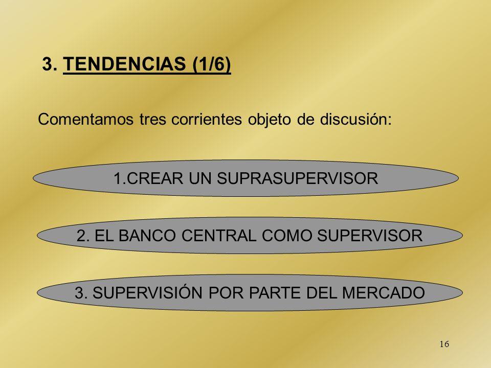 16 3. TENDENCIAS (1/6) Comentamos tres corrientes objeto de discusión: 1.CREAR UN SUPRASUPERVISOR 2. EL BANCO CENTRAL COMO SUPERVISOR 3. SUPERVISIÓN P