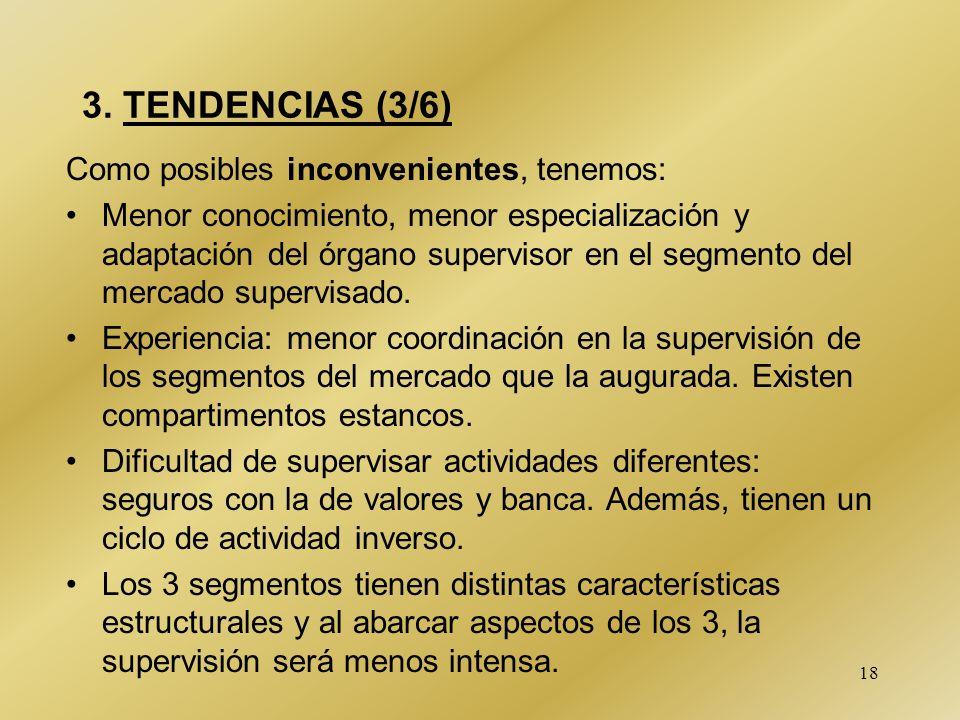 18 3. TENDENCIAS (3/6) Como posibles inconvenientes, tenemos: Menor conocimiento, menor especialización y adaptación del órgano supervisor en el segme