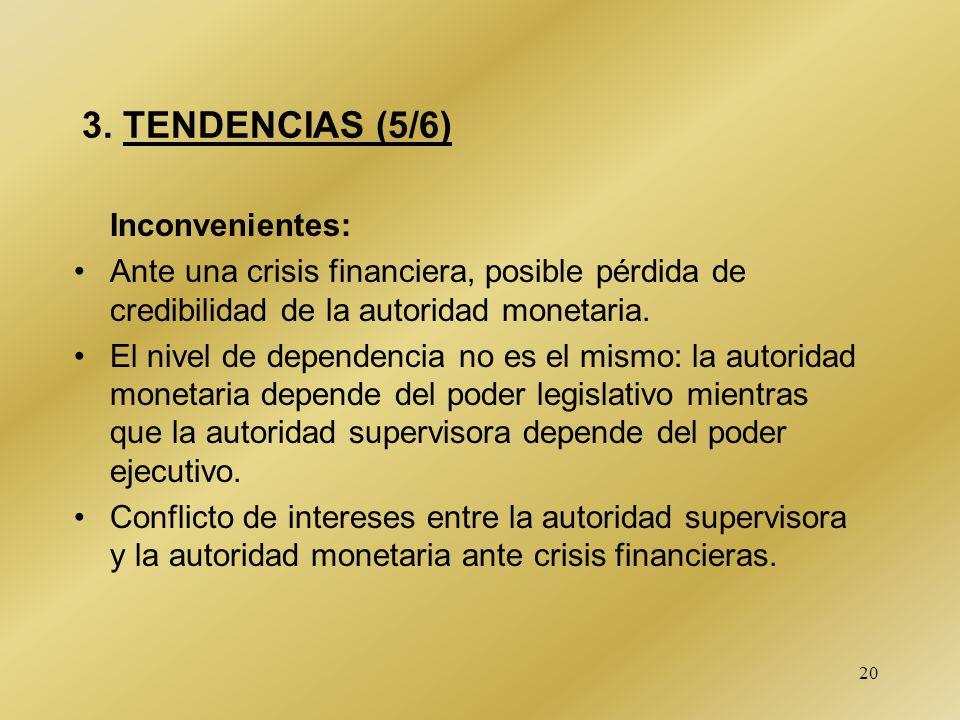 20 3. TENDENCIAS (5/6) Inconvenientes: Ante una crisis financiera, posible pérdida de credibilidad de la autoridad monetaria. El nivel de dependencia