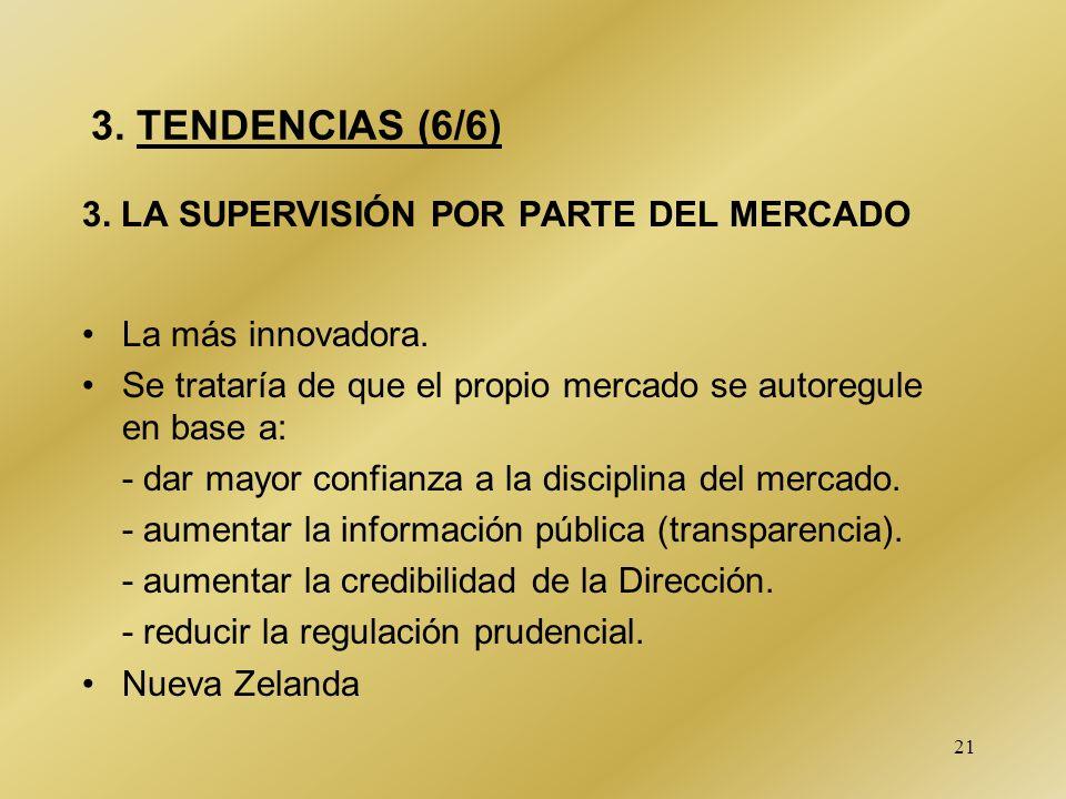 21 3. TENDENCIAS (6/6) 3. LA SUPERVISIÓN POR PARTE DEL MERCADO La más innovadora. Se trataría de que el propio mercado se autoregule en base a: - dar