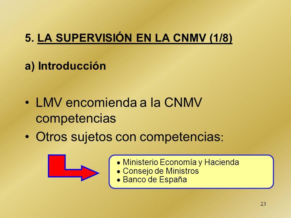 23 5. LA SUPERVISIÓN EN LA CNMV (1/8) a) Introducción LMV encomienda a la CNMV competencias Otros sujetos con competencias : Ministerio Economía y Hac