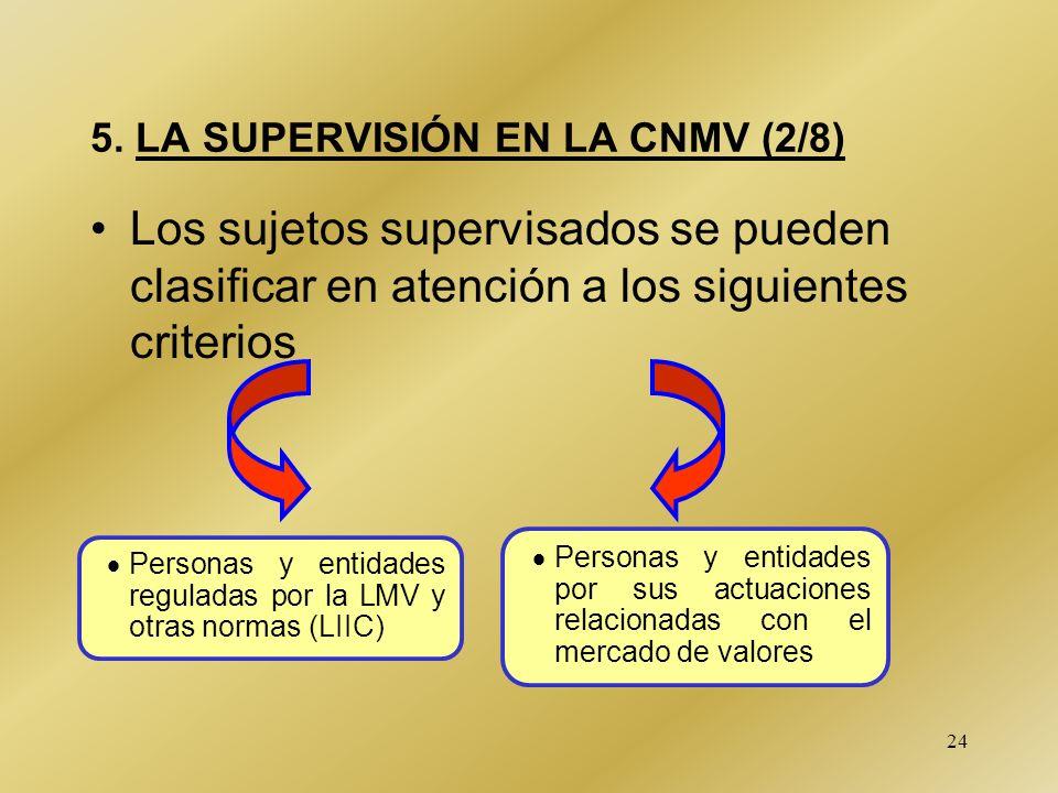 24 5. LA SUPERVISIÓN EN LA CNMV (2/8) Los sujetos supervisados se pueden clasificar en atención a los siguientes criterios Personas y entidades regula