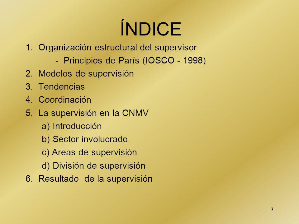 3 ÍNDICE 1. Organización estructural del supervisor - Principios de París (IOSCO - 1998) 2. Modelos de supervisión 3. Tendencias 4. Coordinación 5. La