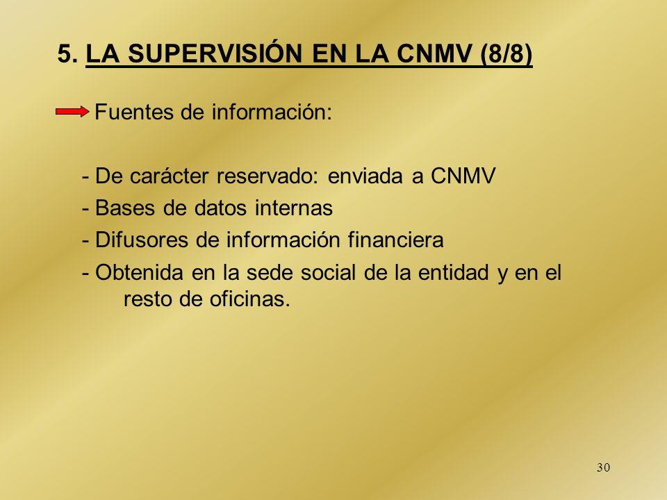 30 5. LA SUPERVISIÓN EN LA CNMV (8/8) Fuentes de información: - De carácter reservado: enviada a CNMV - Bases de datos internas - Difusores de informa