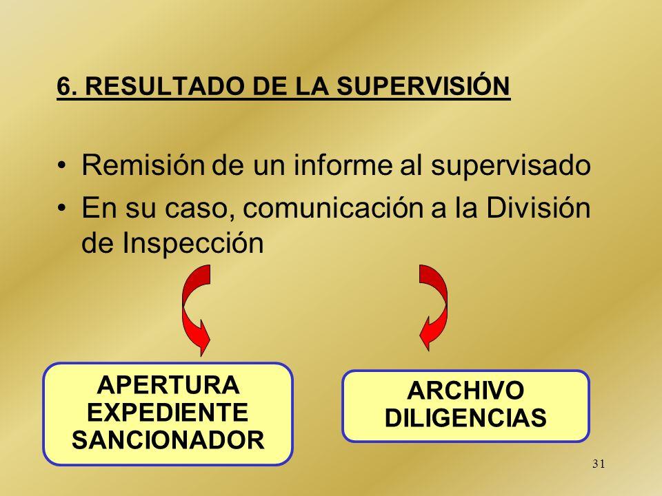 31 6. RESULTADO DE LA SUPERVISIÓN Remisión de un informe al supervisado En su caso, comunicación a la División de Inspección APERTURA EXPEDIENTE SANCI