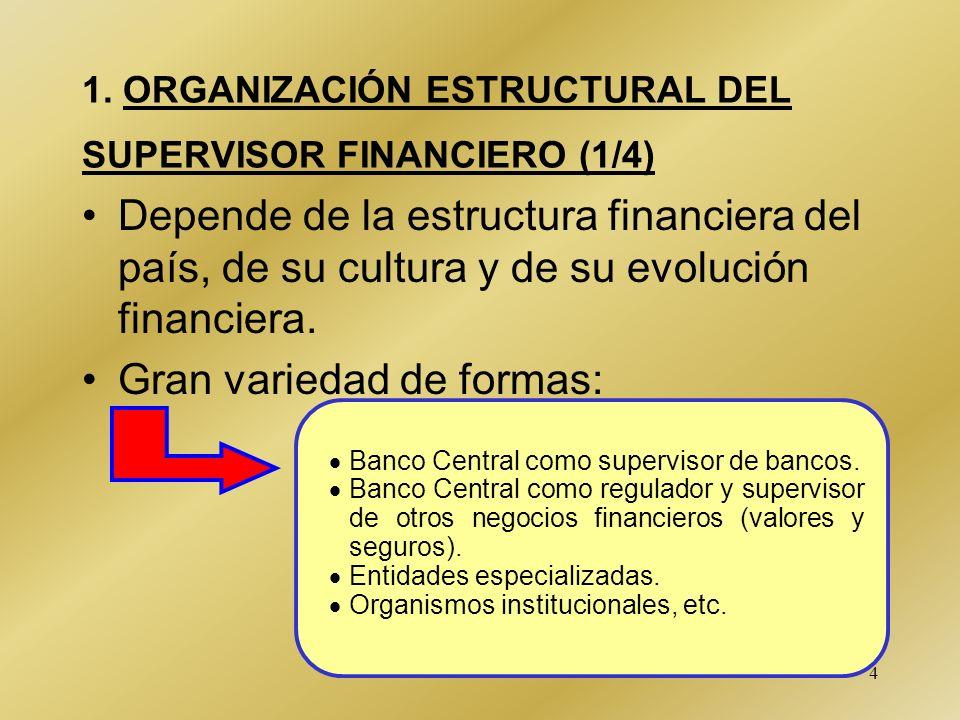 4 1. ORGANIZACIÓN ESTRUCTURAL DEL SUPERVISOR FINANCIERO (1/4) Depende de la estructura financiera del país, de su cultura y de su evolución financiera