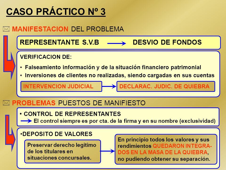 47 CASO PRÁCTICO Nº 3 VERIFICACION DE: Falseamiento información y de la situación financiero patrimonial Inversiones de clientes no realizadas, siendo
