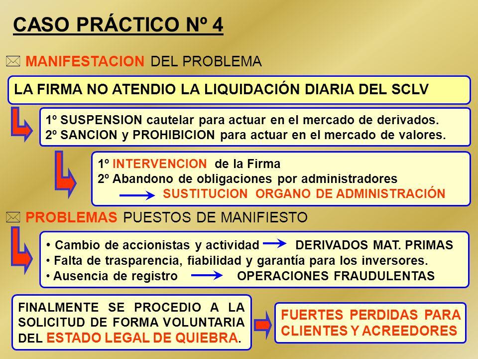 48 CASO PRÁCTICO Nº 4 LA FIRMA NO ATENDIO LA LIQUIDACIÓN DIARIA DEL SCLV * PROBLEMAS PUESTOS DE MANIFIESTO * MANIFESTACION DEL PROBLEMA Cambio de acci