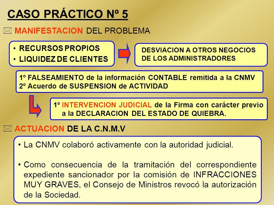 49 CASO PRÁCTICO Nº 5 RECURSOS PROPIOS LIQUIDEZ DE CLIENTES * ACTUACION DE LA C.N.M.V * MANIFESTACION DEL PROBLEMA La CNMV colaboró activamente con la