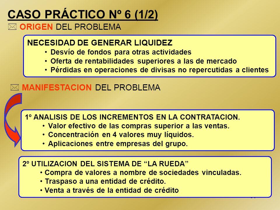 50 CASO PRÁCTICO Nº 6 (1/2) * ORIGEN DEL PROBLEMA * MANIFESTACION DEL PROBLEMA NECESIDAD DE GENERAR LIQUIDEZ Desvío de fondos para otras actividades O