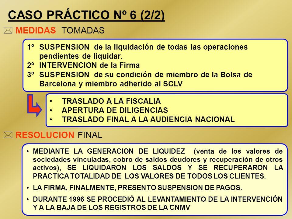 51 CASO PRÁCTICO Nº 6 (2/2) * RESOLUCION FINAL * MEDIDAS TOMADAS MEDIANTE LA GENERACION DE LIQUIDEZ (venta de los valores de sociedades vinculadas, co
