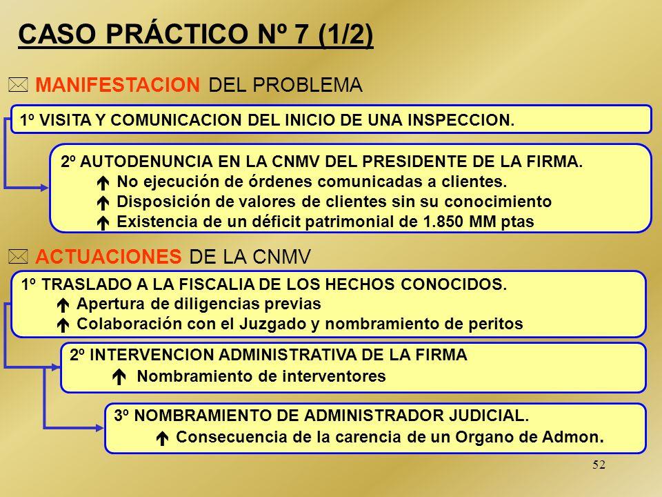 52 CASO PRÁCTICO Nº 7 (1/2) 1º VISITA Y COMUNICACION DEL INICIO DE UNA INSPECCION. * ACTUACIONES DE LA CNMV * MANIFESTACION DEL PROBLEMA 2º AUTODENUNC
