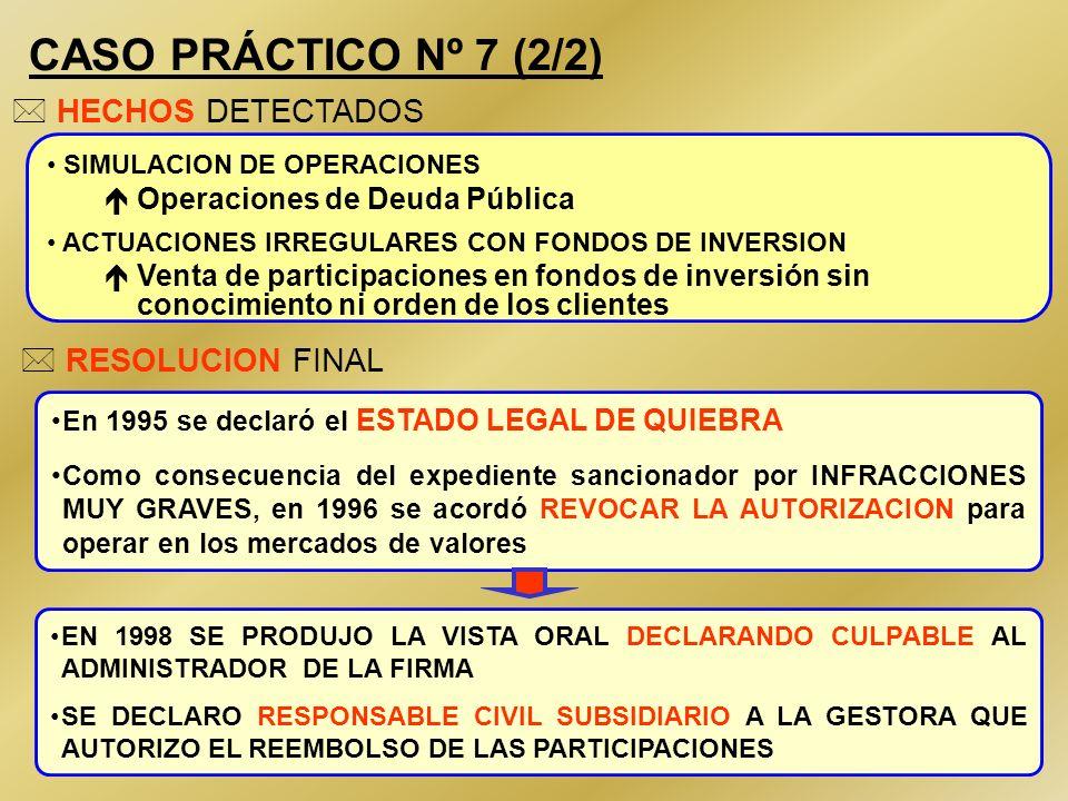 53 CASO PRÁCTICO Nº 7 (2/2) * HECHOS DETECTADOS En 1995 se declaró el ESTADO LEGAL DE QUIEBRA Como consecuencia del expediente sancionador por INFRACC