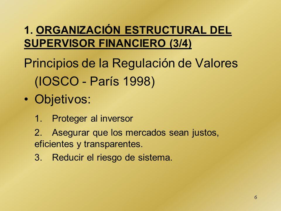 6 1. ORGANIZACIÓN ESTRUCTURAL DEL SUPERVISOR FINANCIERO (3/4) Principios de la Regulación de Valores (IOSCO - París 1998) Objetivos: 1.Proteger al inv