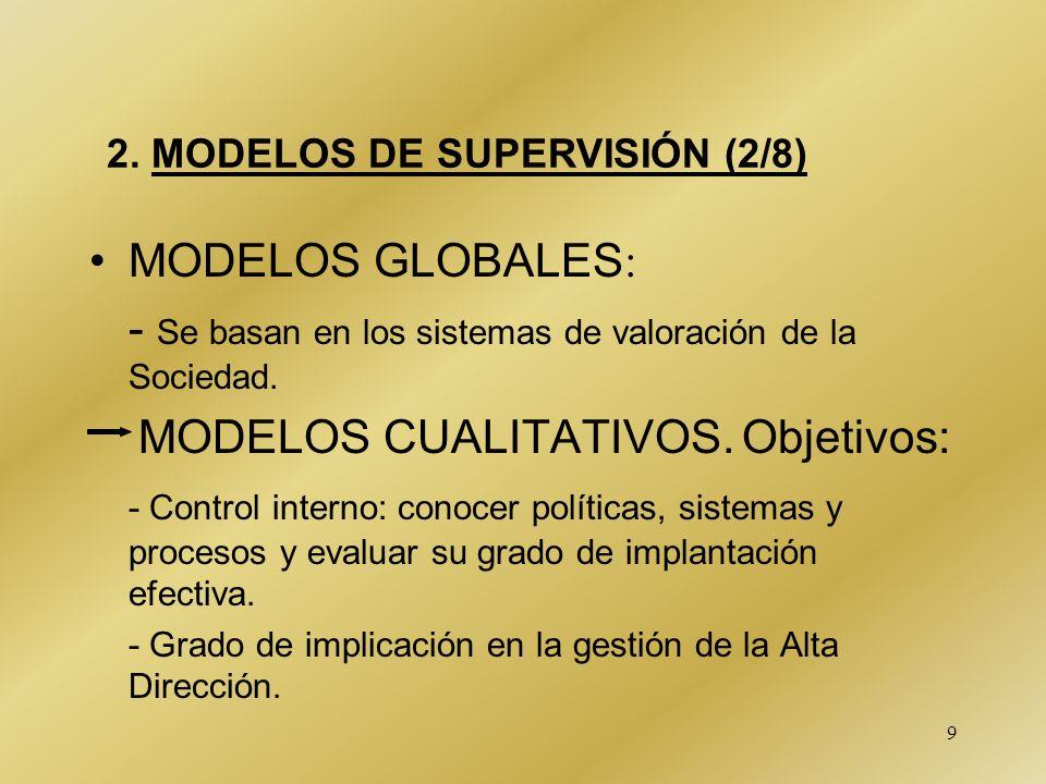 9 MODELOS GLOBALES : - Se basan en los sistemas de valoración de la Sociedad. MODELOS CUALITATIVOS. Objetivos: - Control interno: conocer políticas, s