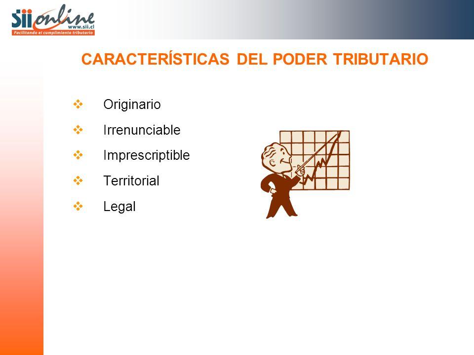 CARACTERÍSTICAS DEL PODER TRIBUTARIO Originario Irrenunciable Imprescriptible Territorial Legal