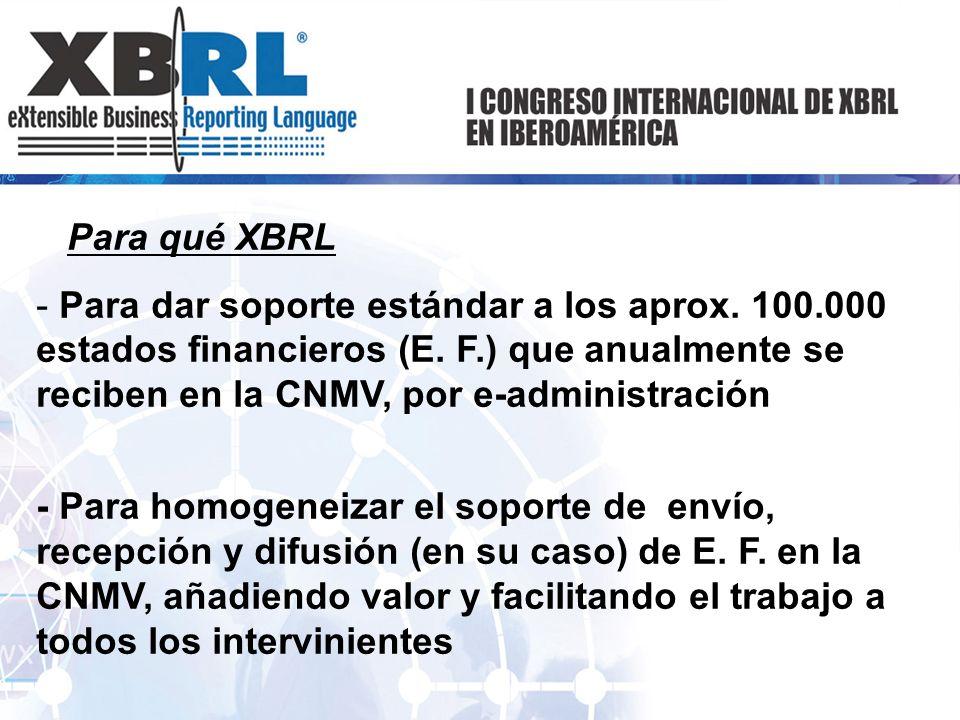 Para qué XBRL - Para dar soporte estándar a los aprox. 100.000 estados financieros (E. F.) que anualmente se reciben en la CNMV, por e-administración