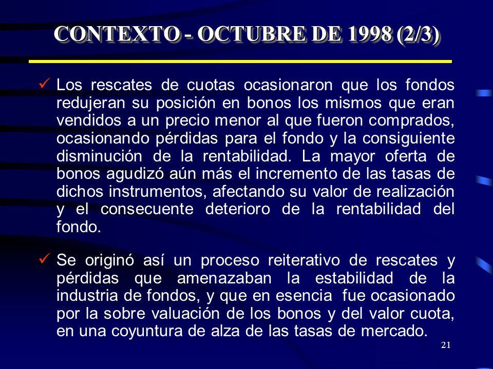 21 CONTEXTO - OCTUBRE DE 1998 (2/3) Los rescates de cuotas ocasionaron que los fondos redujeran su posición en bonos los mismos que eran vendidos a un