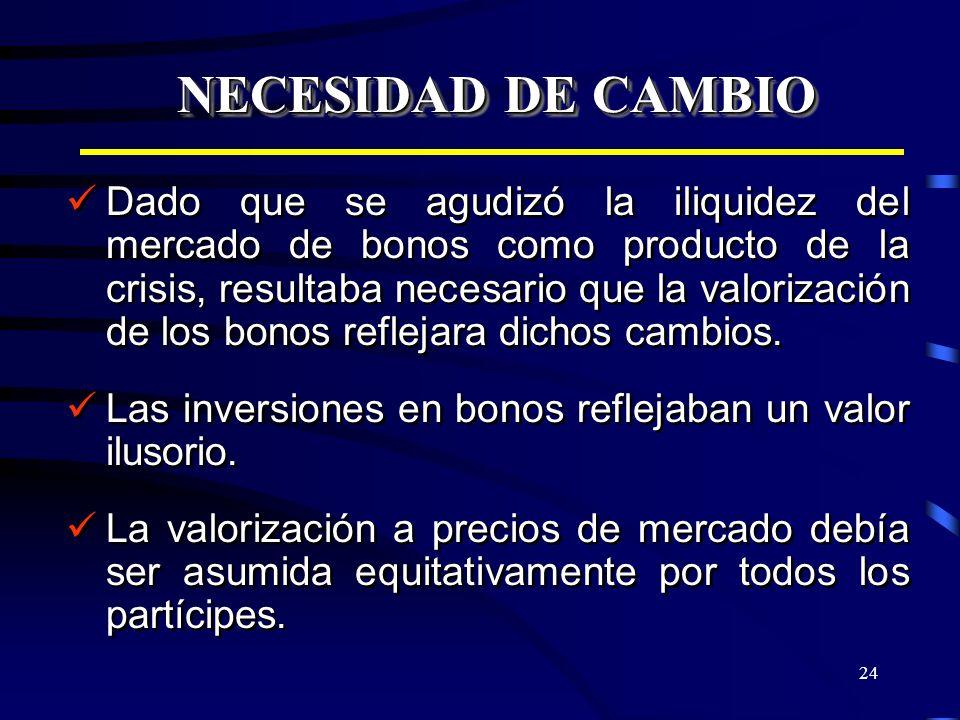 24 NECESIDAD DE CAMBIO Dado que se agudizó la iliquidez del mercado de bonos como producto de la crisis, resultaba necesario que la valorización de lo