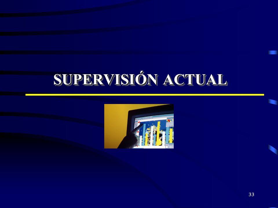 33 SUPERVISIÓN ACTUAL